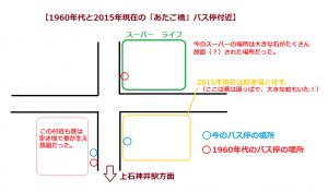 1960-2015_Atagobashi