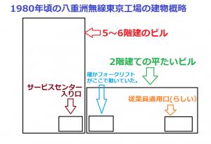Yaesu_nitta