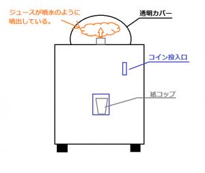 Juice_vend