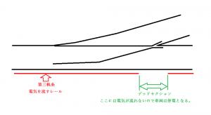 rail_point